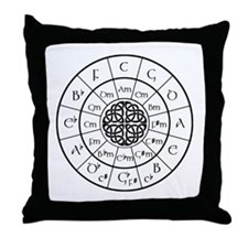 Celtic-blk Circle of 5ths Throw Pillow