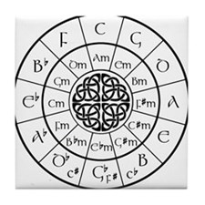 Celtic-blk Circle of 5ths Tile Coaster