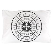 Celtic-blk Circle of 5ths Pillow Case