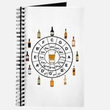 Circle of Whiskey 5th Journal