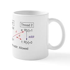 Z6.3+lwsyncs+adr2 Mug