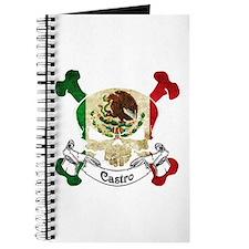 Castro Skull Journal