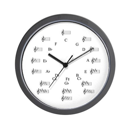 Circle Of Fifths Wall Clock By Woodwindstudio