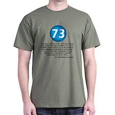 Big Bang Favorite Number T-Shirt