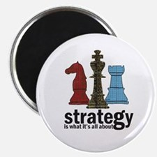 Strategy Magnet