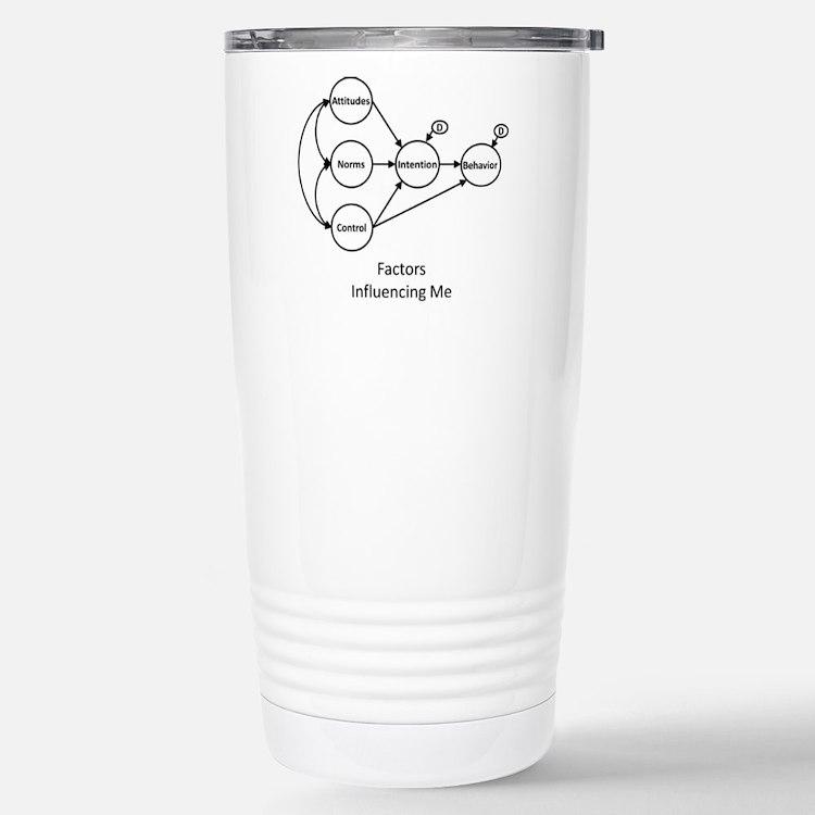 Factors Influencing Me? Travel Mug