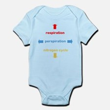 Unique Chemistry toddler Infant Bodysuit