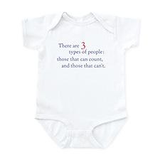 3 Types of People Infant Bodysuit