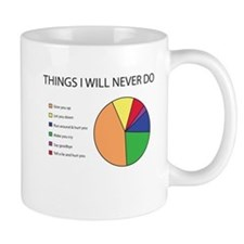 Things I Will Never Do Mugs