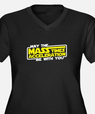 May the Force (Mass x Acceleration) Be With You Pl