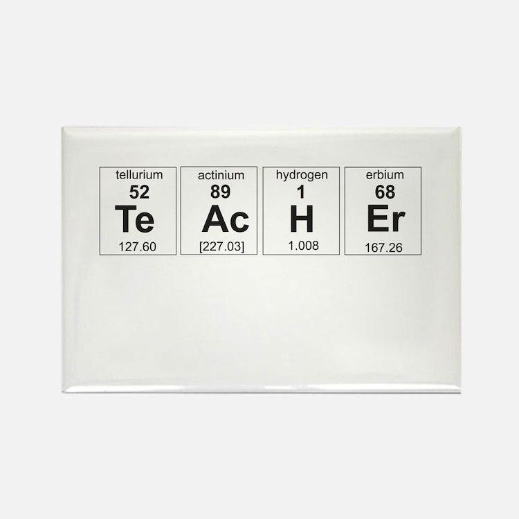 Teacher periodic elements Magnets