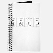 Teacher periodic elements Journal