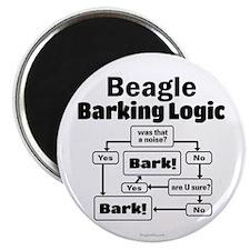 Beagle Logic Magnet