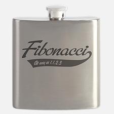 Fibonacci as easy as 1,1,2,3 Flask