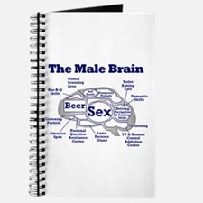 The Thinking Man's Journal