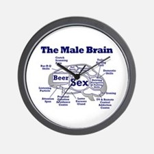 The Thinking Man's Wall Clock