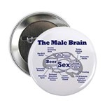 The Thinking Man's Button