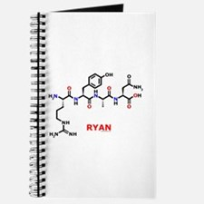 Ryan name molecule Journal