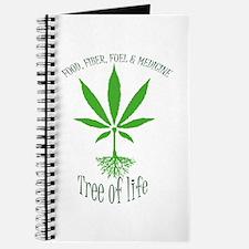Cool 420 art Journal