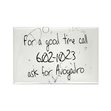 Avogadro Graffiti Rectangle Magnet (100 pack)