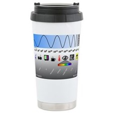 Unique Radiation Travel Mug