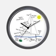 The Well Rigged Wall Clock