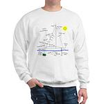 The Well Rigged Sweatshirt