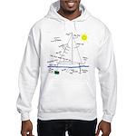 The Well Rigged Hooded Sweatshirt