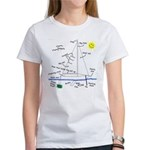 The Well Rigged Women's T-Shirt