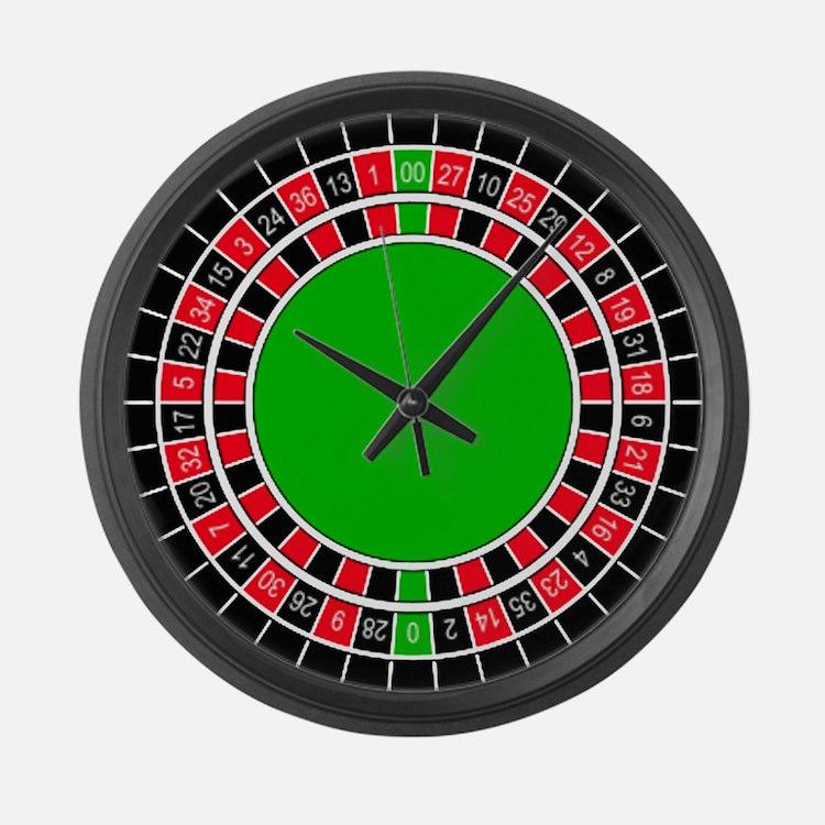 Roulette Wheel Clocking