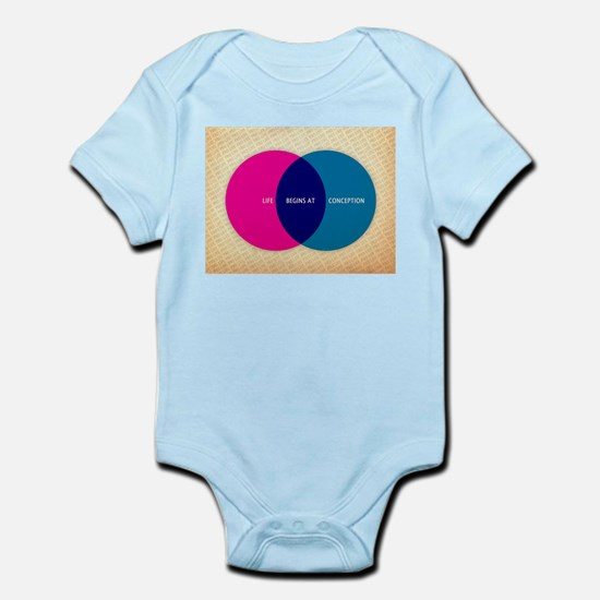 Life Begins At Conception Body Suit