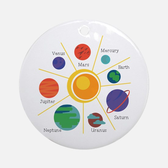 Planet Names Ornament (Round)