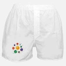 Planet Names Boxer Shorts
