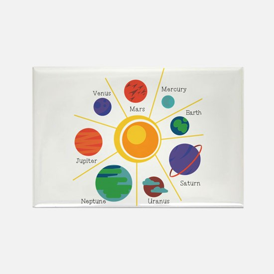 Planet Names Magnets