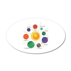Planet Names Wall Decal