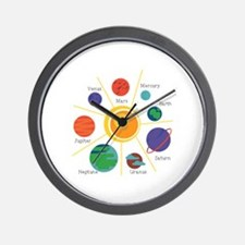 Planet Names Wall Clock