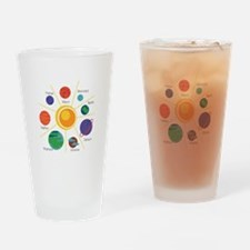 Planet Names Drinking Glass