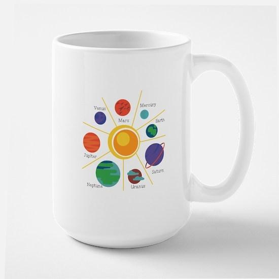 Planet Names Mugs