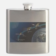 topex Flask