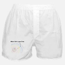 where farts come from Boxer Shorts