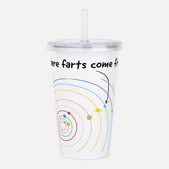 where farts come from Acrylic Double-wall Tumbler