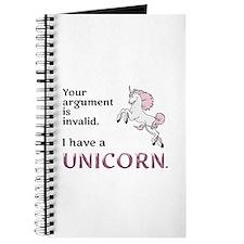 Unicorn Argument Journal