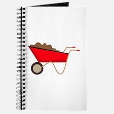 Garden Wagon Journal