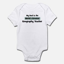 Worlds Greatest Geography Tea Onesie