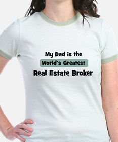 Worlds Greatest Real Estate B T