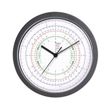 Cute Trigonometry Wall Clock