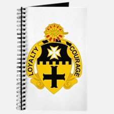 5th Cavalry Regiment .png Journal