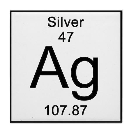 Silver periodic table lektonfo silver periodic table urtaz Choice Image