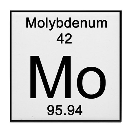 Periodic Table Symbol Mo Images Periodic Table And Sample With