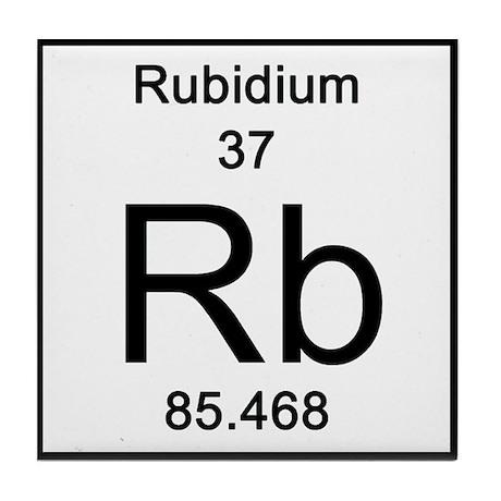 Periodic Table Rubidium Tile Coaster By Science Lady